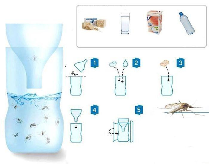 Электронная ловушка для комаров своими руками